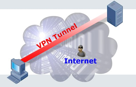 picture illustrating what VPN is for dummies
