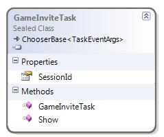 GameInviteTask class diagram