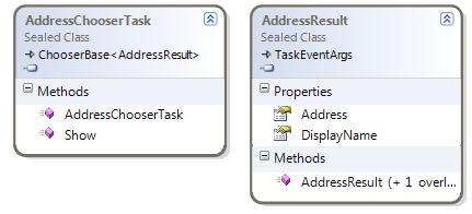 AddressChooserTask class diagram