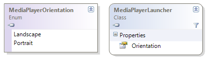 MediaPlayerLauncher changes class diagram