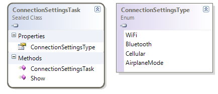 ConnectionSettingsTask class diagram