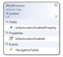 WebBrowser changes class diagram
