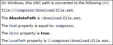 Uri Behaviour on Windows